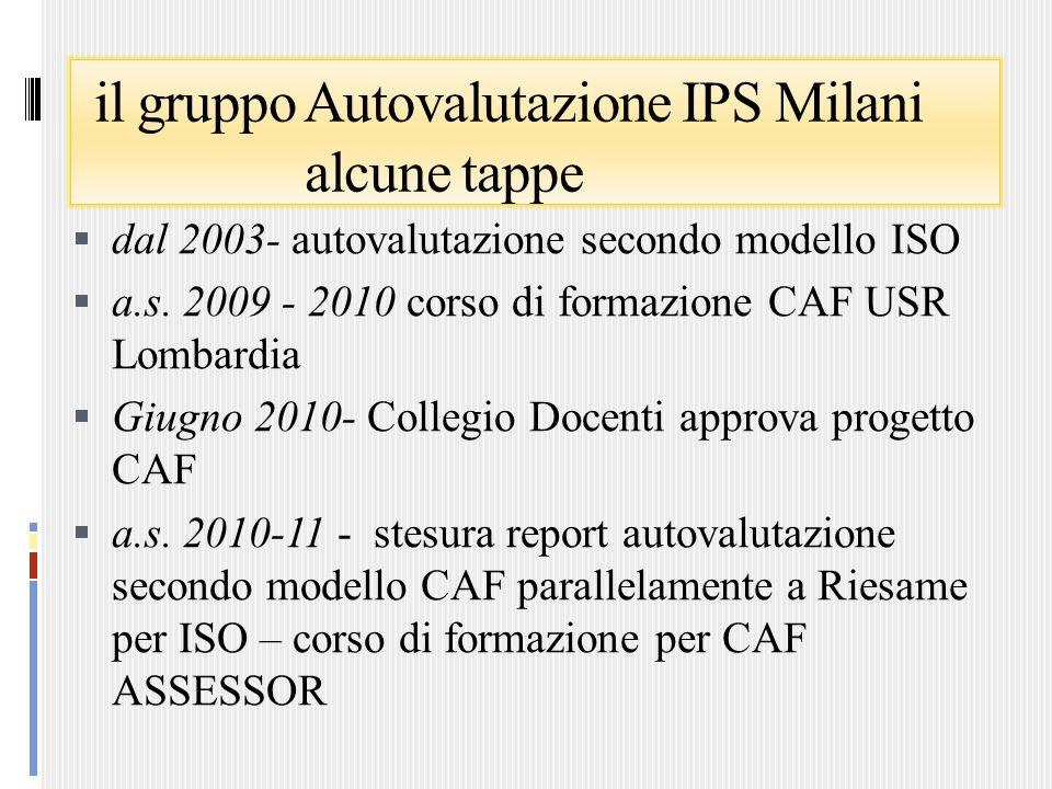 il gruppo Autovalutazione IPS Milani alcune tappe