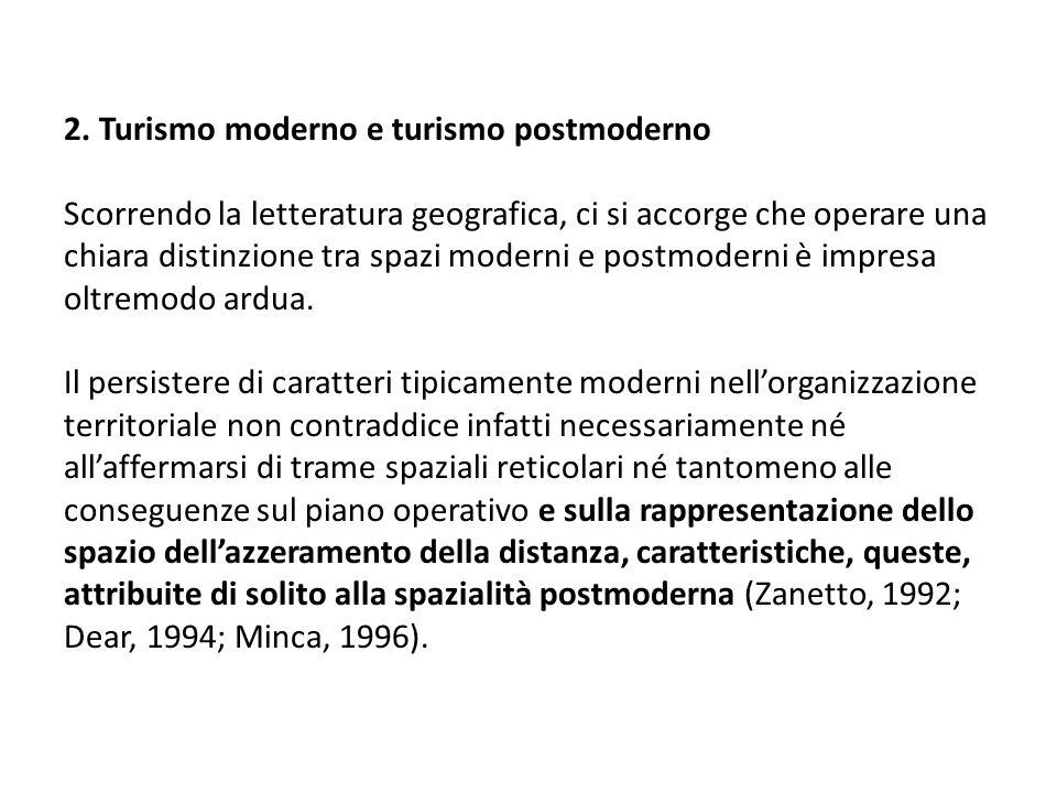 2. Turismo moderno e turismo postmoderno