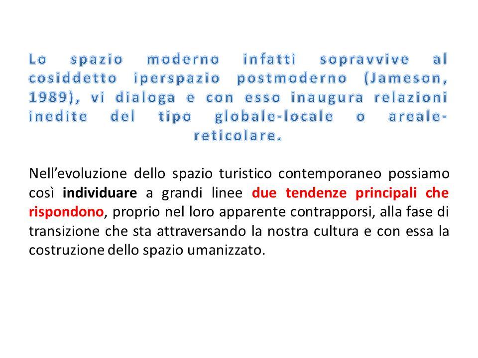 Lo spazio moderno infatti sopravvive al cosiddetto iperspazio postmoderno (Jameson, 1989), vi dialoga e con esso inaugura relazioni inedite del tipo globale-locale o areale-reticolare.