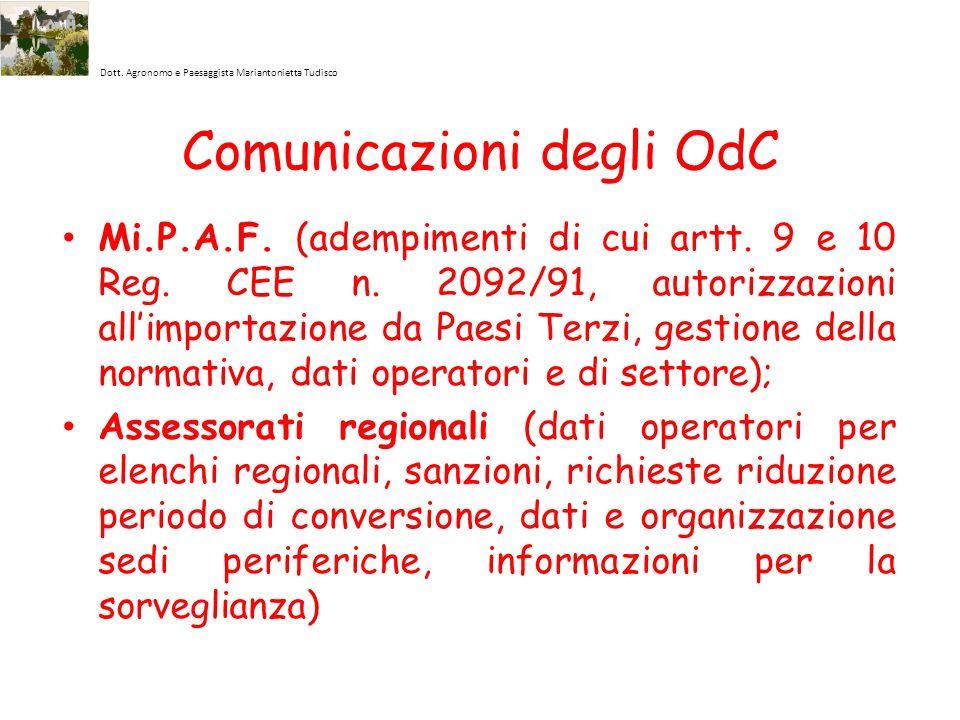 Comunicazioni degli OdC