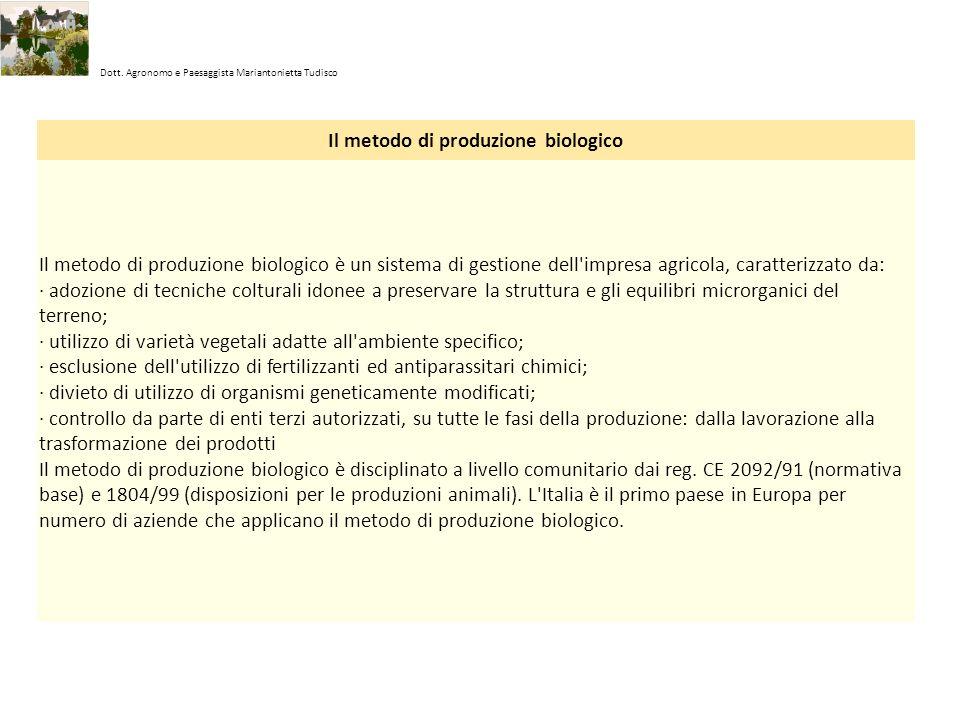 Il metodo di produzione biologico