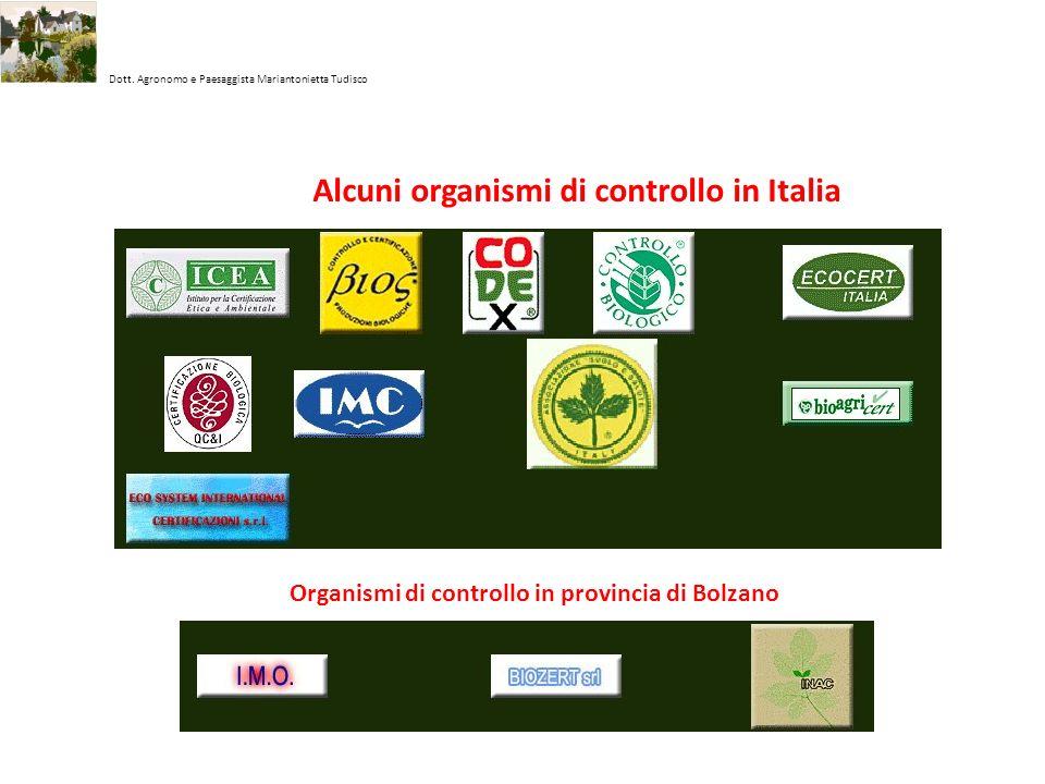 Alcuni organismi di controllo in Italia