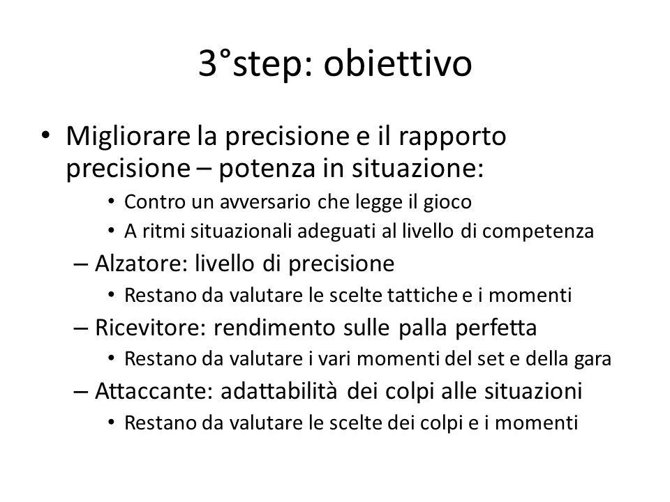 3°step: obiettivo Migliorare la precisione e il rapporto precisione – potenza in situazione: Contro un avversario che legge il gioco.