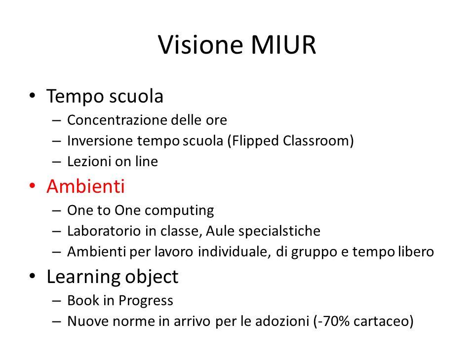 Visione MIUR Tempo scuola Ambienti Learning object