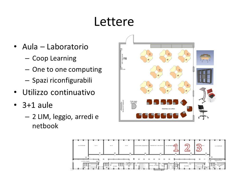 Lettere Aula – Laboratorio Utilizzo continuativo 3+1 aule