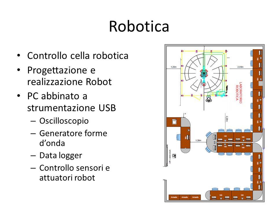 Robotica Controllo cella robotica Progettazione e realizzazione Robot