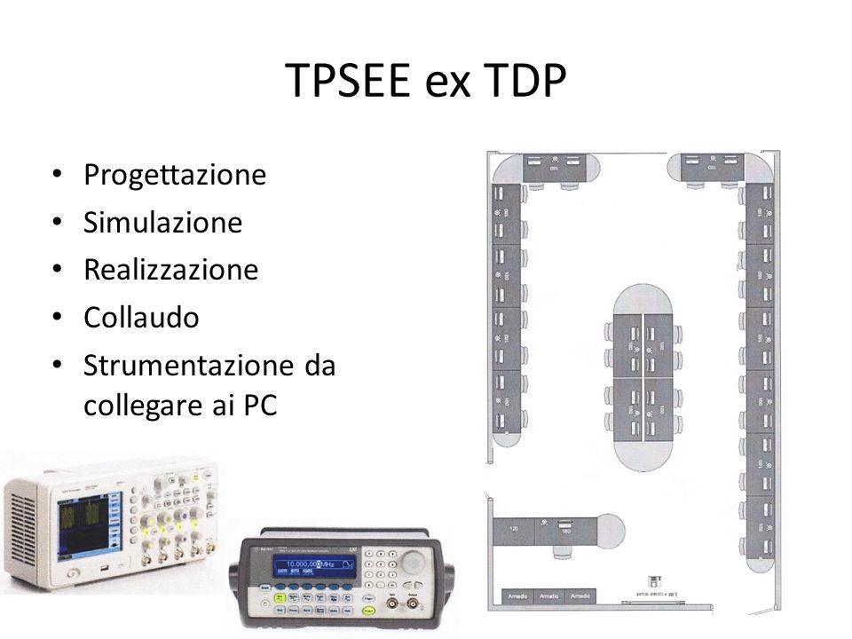 TPSEE ex TDP Progettazione Simulazione Realizzazione Collaudo
