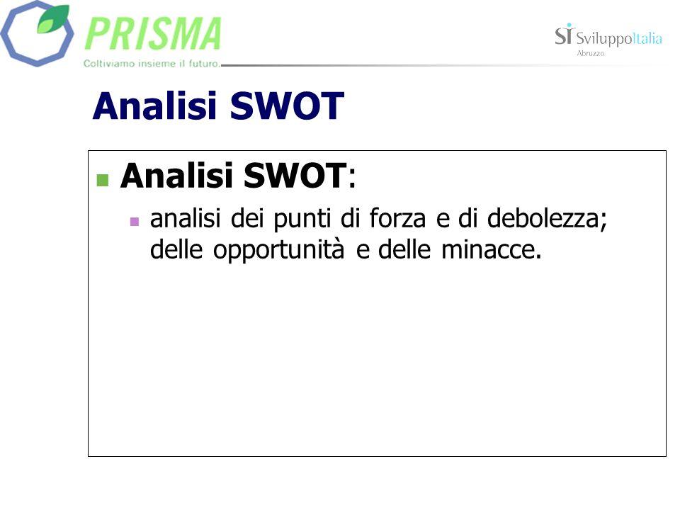 Analisi SWOT Analisi SWOT: