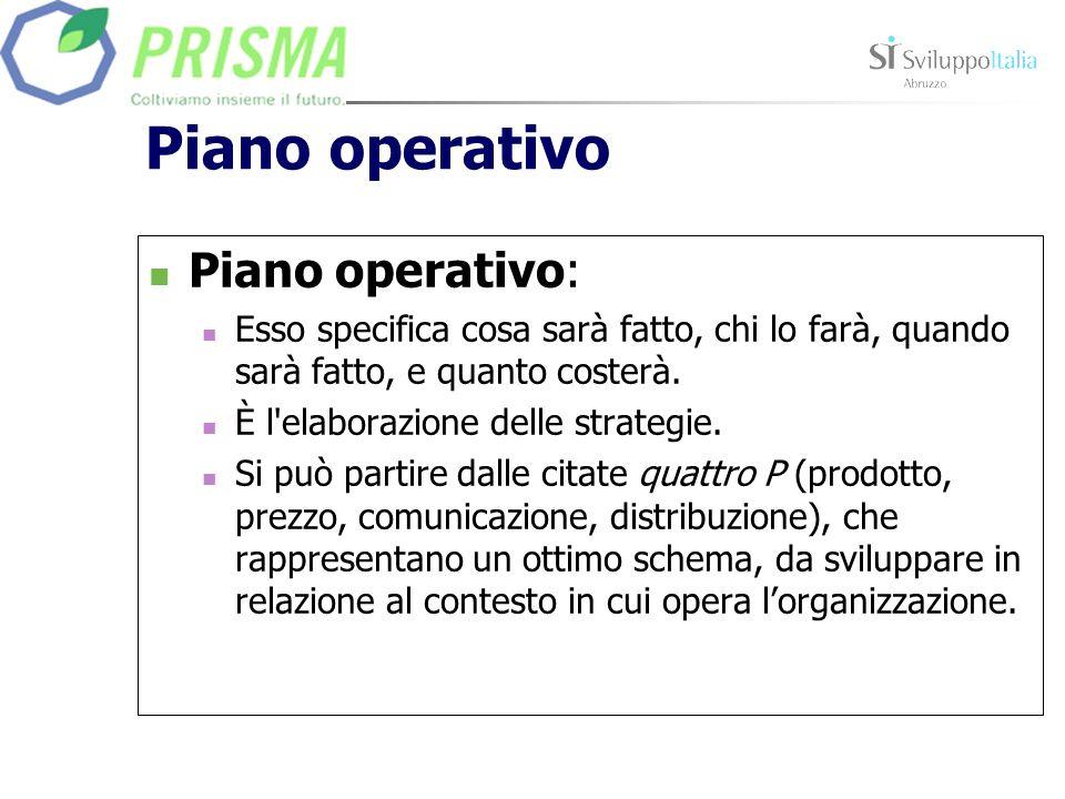 Piano operativo Piano operativo: