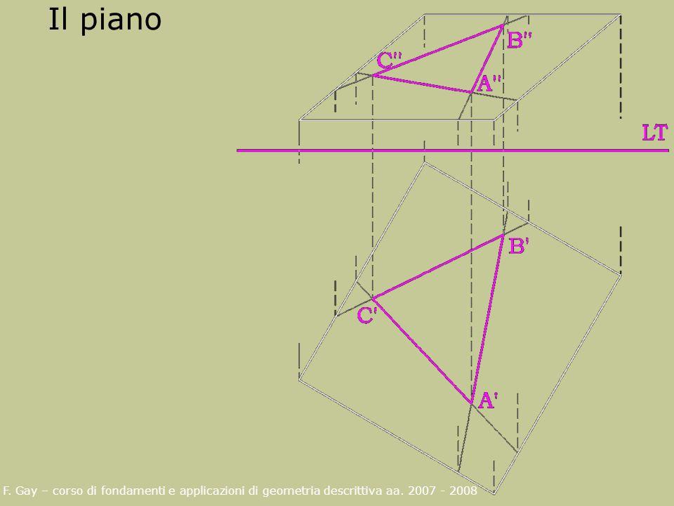 Il piano F. Gay – corso di fondamenti e applicazioni di geometria descrittiva aa. 2007 - 2008