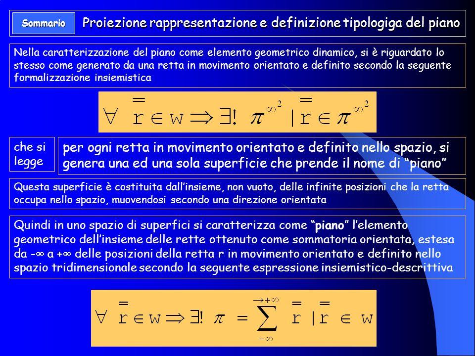 Proiezione rappresentazione e definizione tipologiga del piano