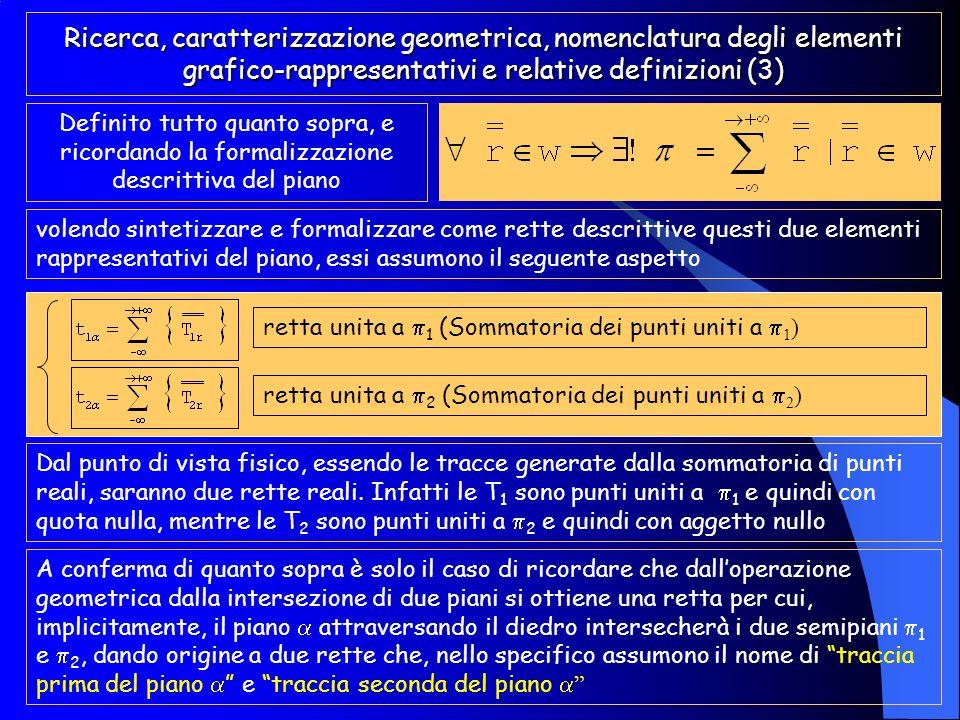Ricerca, caratterizzazione geometrica, nomenclatura degli elementi grafico-rappresentativi e relative definizioni (3)