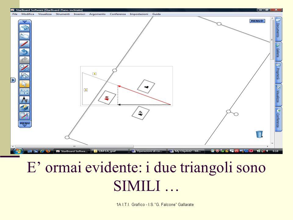 E' ormai evidente: i due triangoli sono SIMILI …