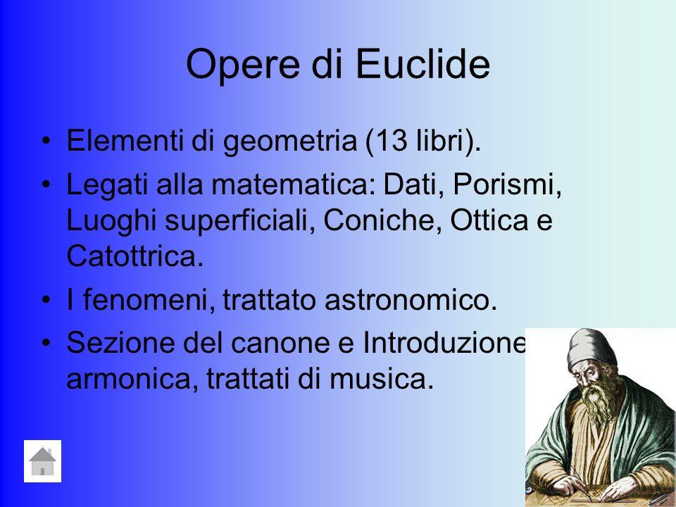 Opere di Euclide Elementi di geometria (13 libri).