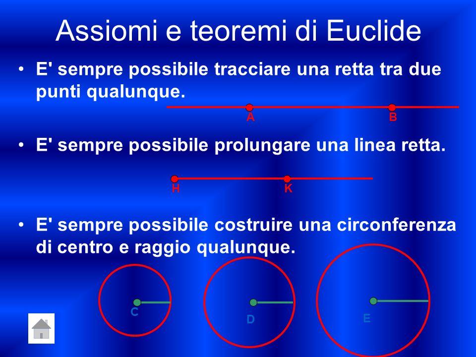 Assiomi e teoremi di Euclide