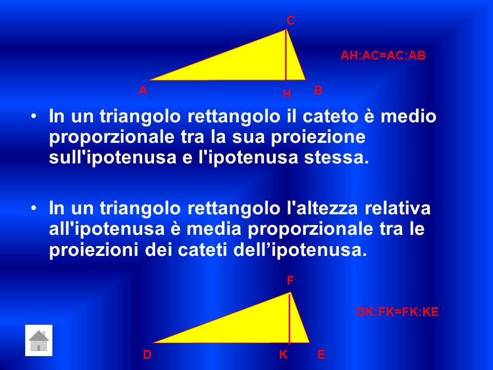 C AH:AC=AC:AB. A. B. H. In un triangolo rettangolo il cateto è medio proporzionale tra la sua proiezione sull ipotenusa e l ipotenusa stessa.