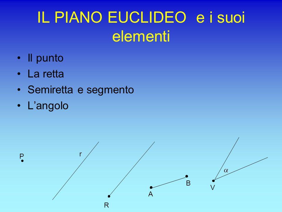 IL PIANO EUCLIDEO e i suoi elementi