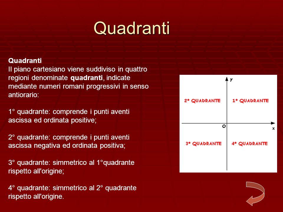 Quadranti Quadranti.