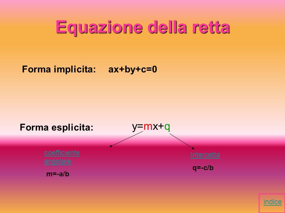 Equazione della retta y=mx+q Forma implicita: ax+by+c=0