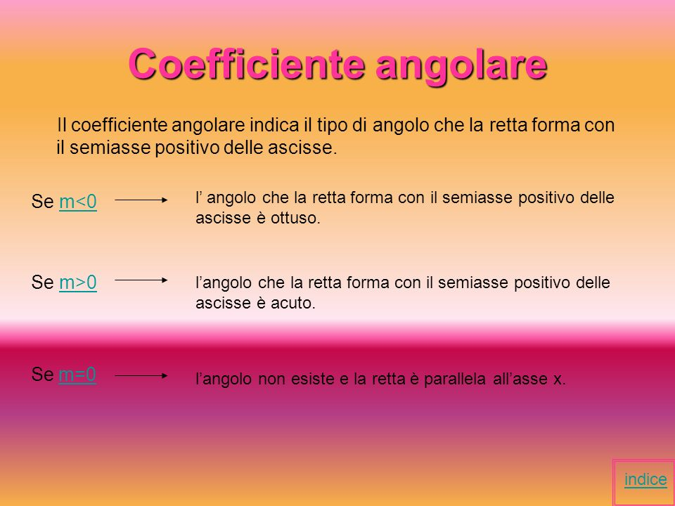 Coefficiente angolare