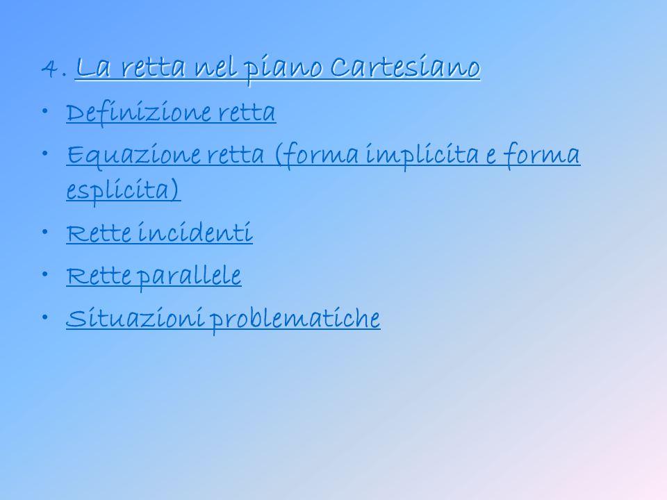 4. La retta nel piano Cartesiano