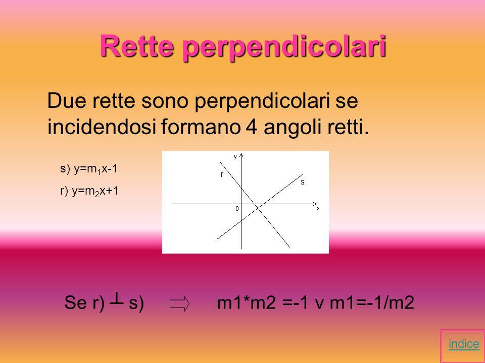 Rette perpendicolari Due rette sono perpendicolari se incidendosi formano 4 angoli retti. s) y=m1x-1.