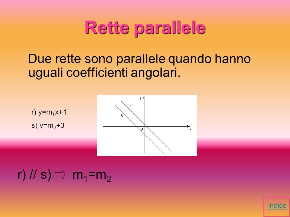 Rette parallele Due rette sono parallele quando hanno uguali coefficienti angolari. r) // s) m1=m2.