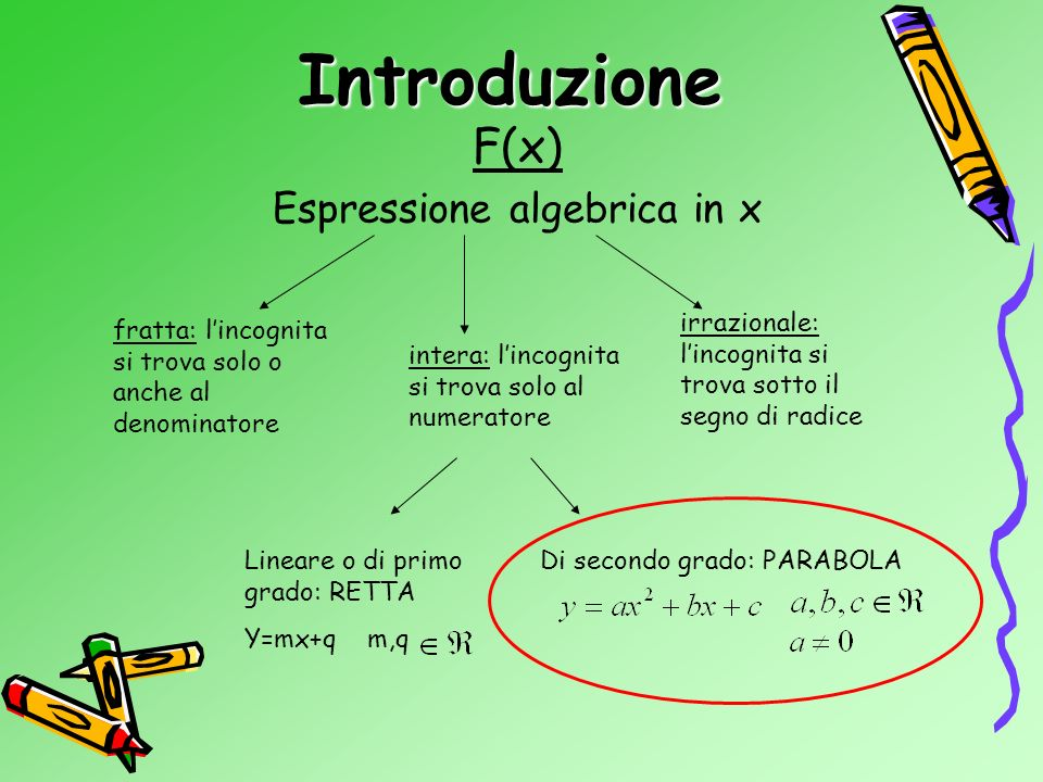 Espressione algebrica in x