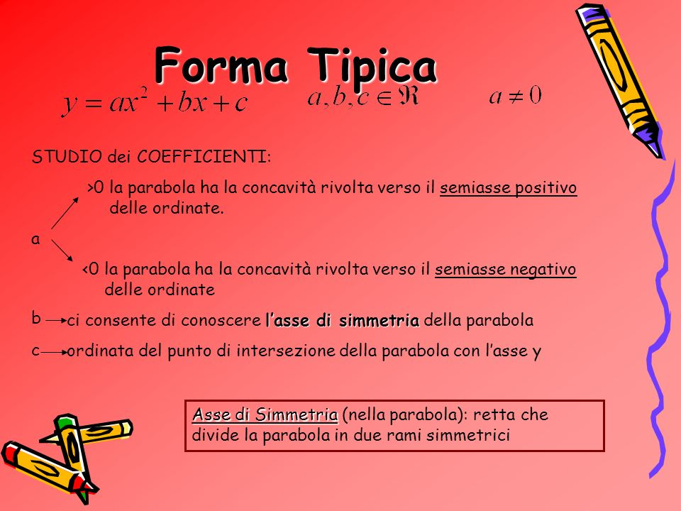 Forma Tipica STUDIO dei COEFFICIENTI: