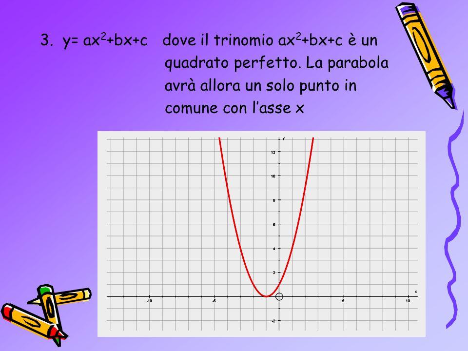 3. y= ax2+bx+c dove il trinomio ax2+bx+c è un