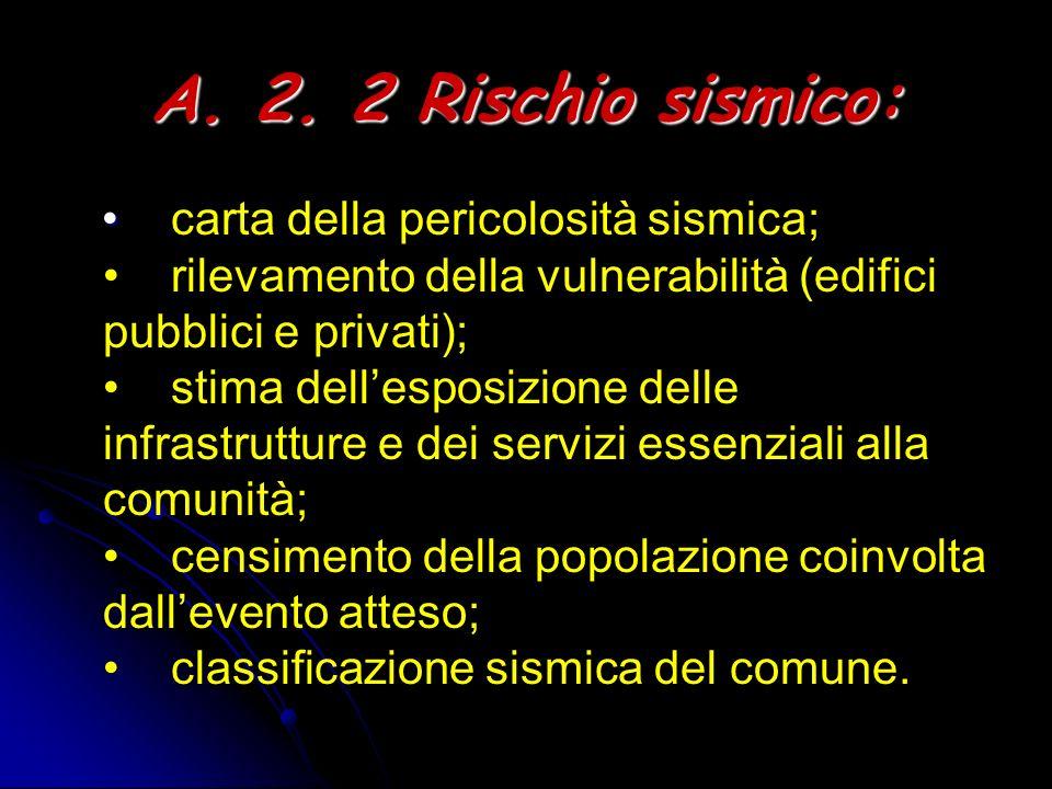 A. 2. 2 Rischio sismico: