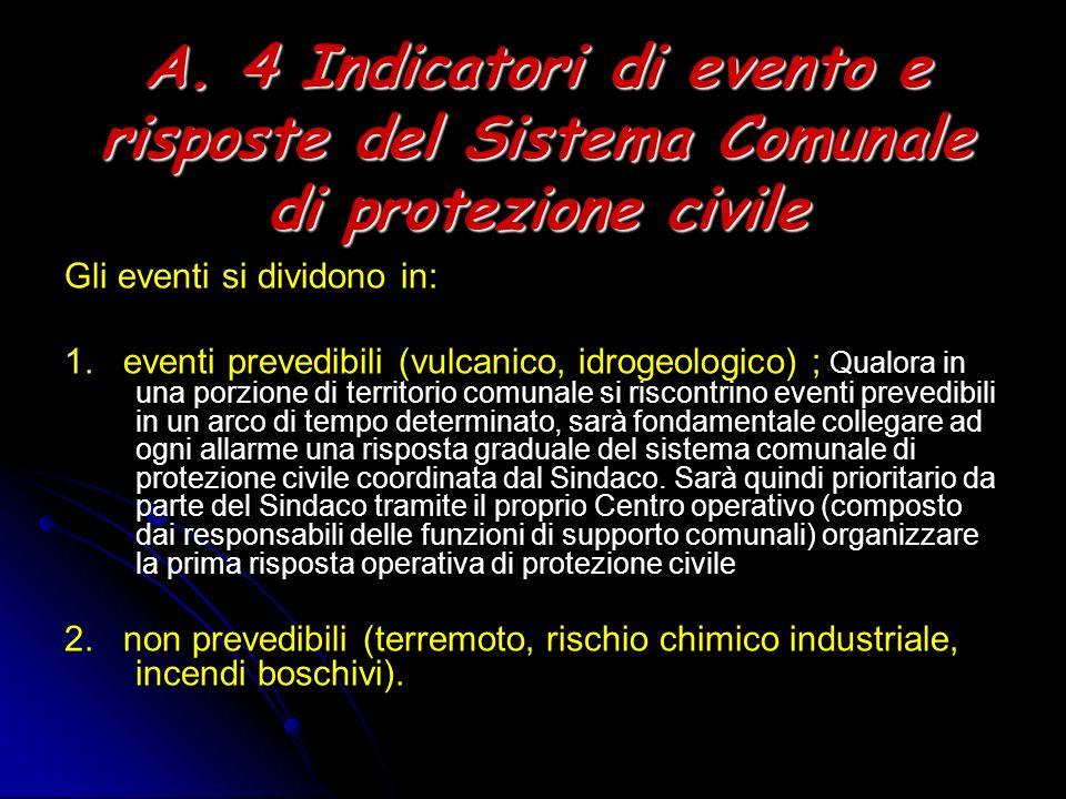 A. 4 Indicatori di evento e risposte del Sistema Comunale di protezione civile