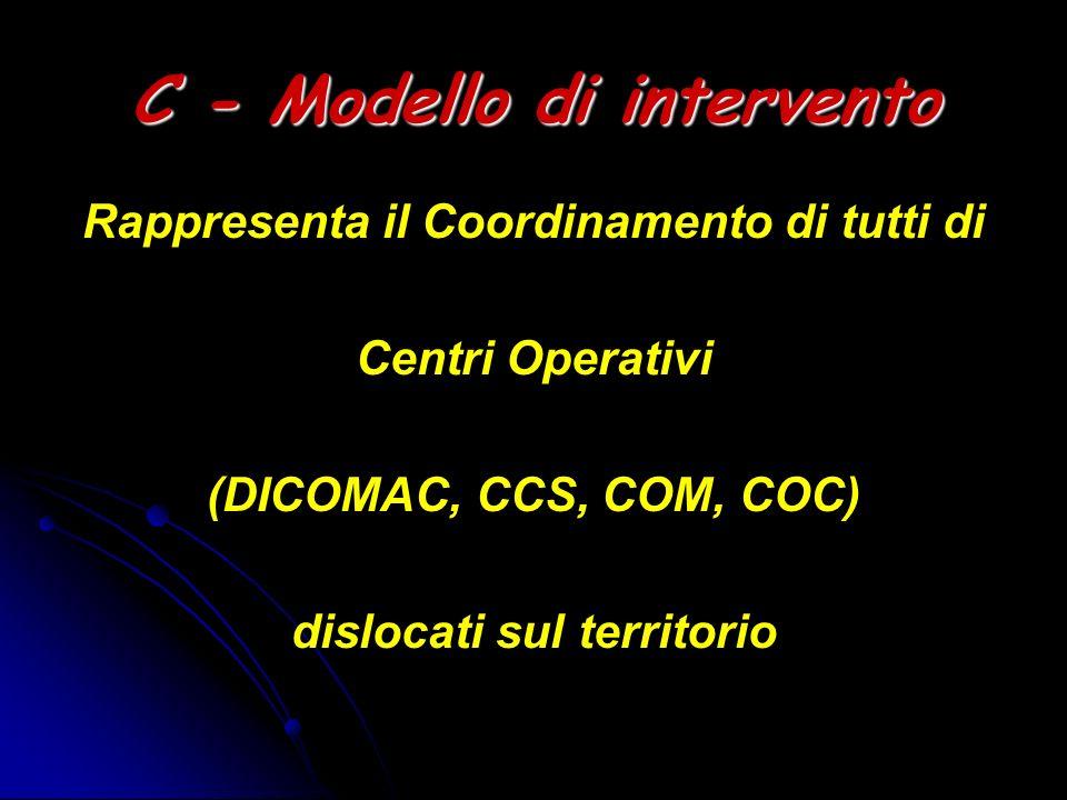 C - Modello di intervento