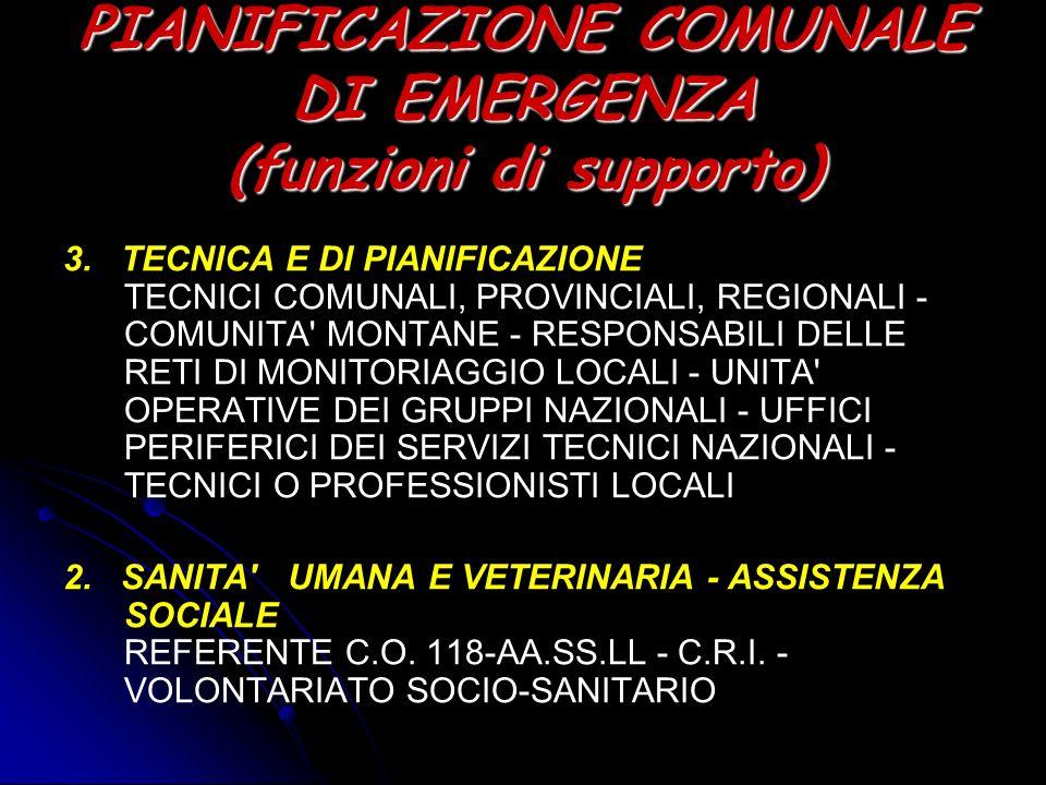 PIANIFICAZIONE COMUNALE DI EMERGENZA (funzioni di supporto)