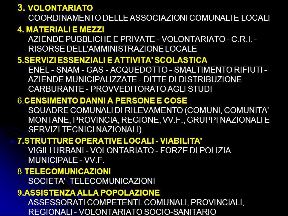 3. VOLONTARIATO COORDINAMENTO DELLE ASSOCIAZIONI COMUNALI E LOCALI