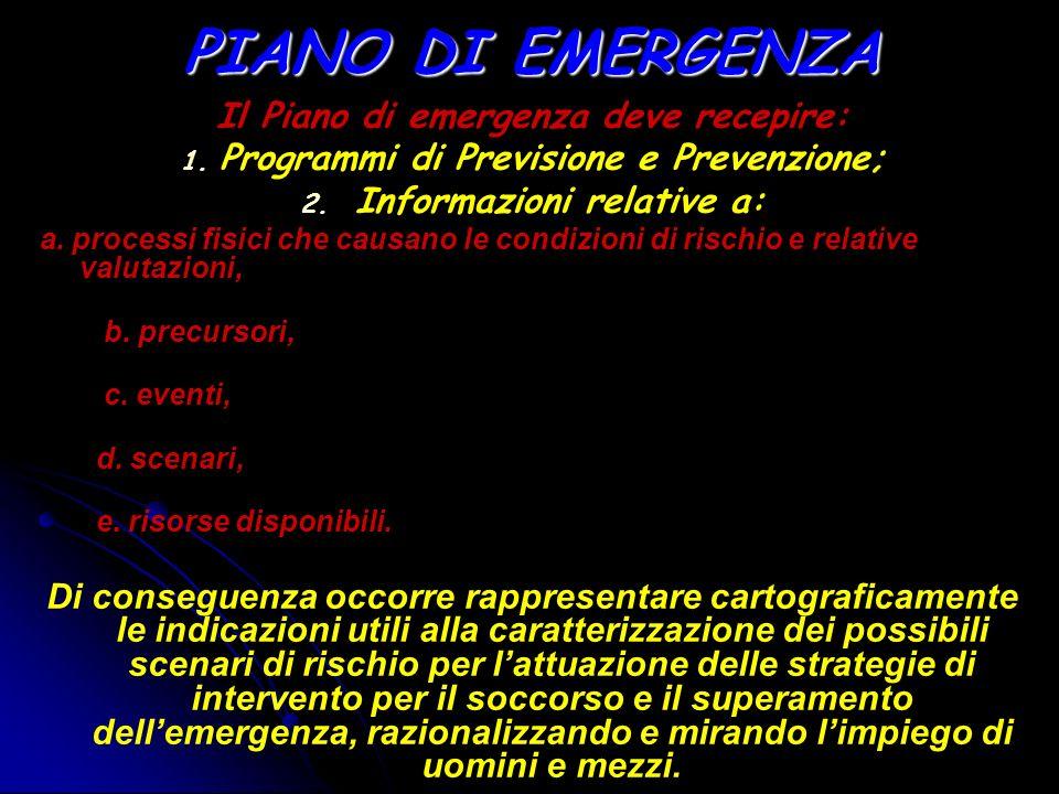 PIANO DI EMERGENZA Il Piano di emergenza deve recepire: