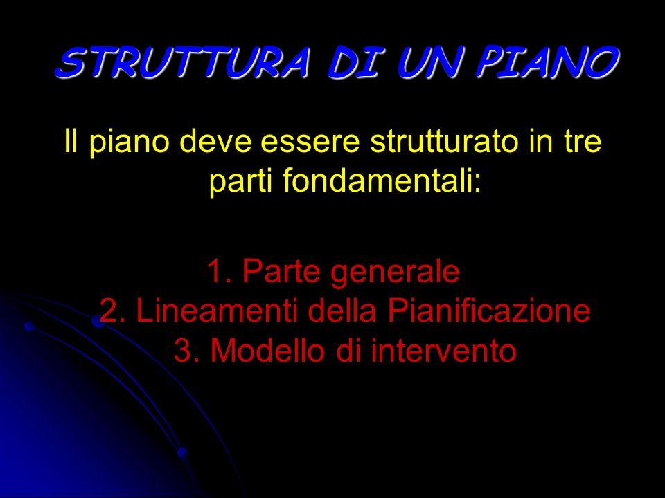 Il piano deve essere strutturato in tre parti fondamentali: