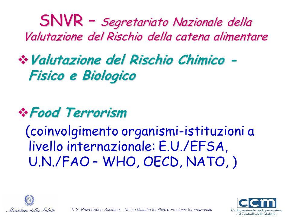 SNVR – Segretariato Nazionale della Valutazione del Rischio della catena alimentare