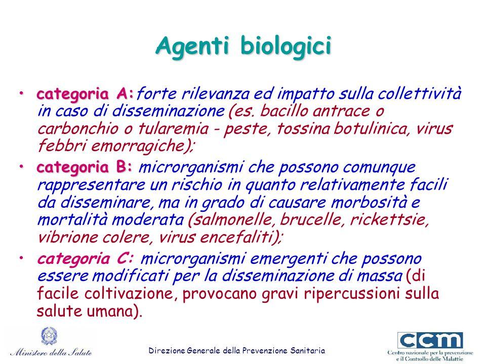Agenti biologici