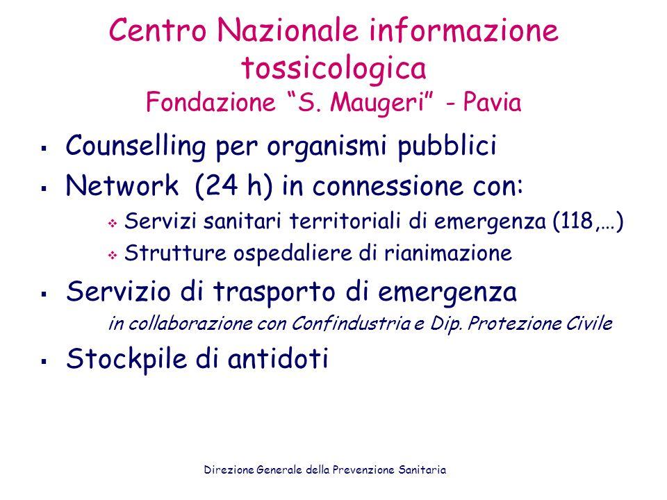 Centro Nazionale informazione tossicologica Fondazione S