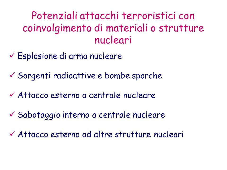 Potenziali attacchi terroristici con coinvolgimento di materiali o strutture nucleari