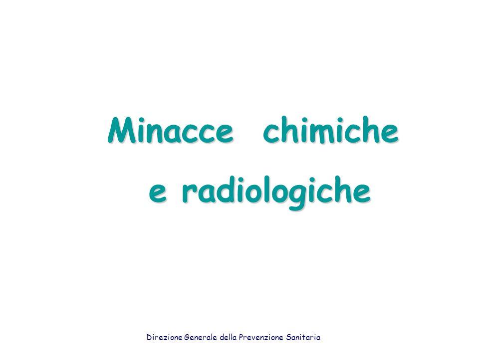 Minacce chimiche e radiologiche