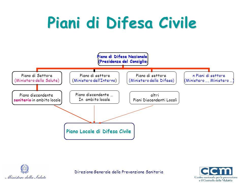 Piani di Difesa Civile Direzione Generale della Prevenzione Sanitaria
