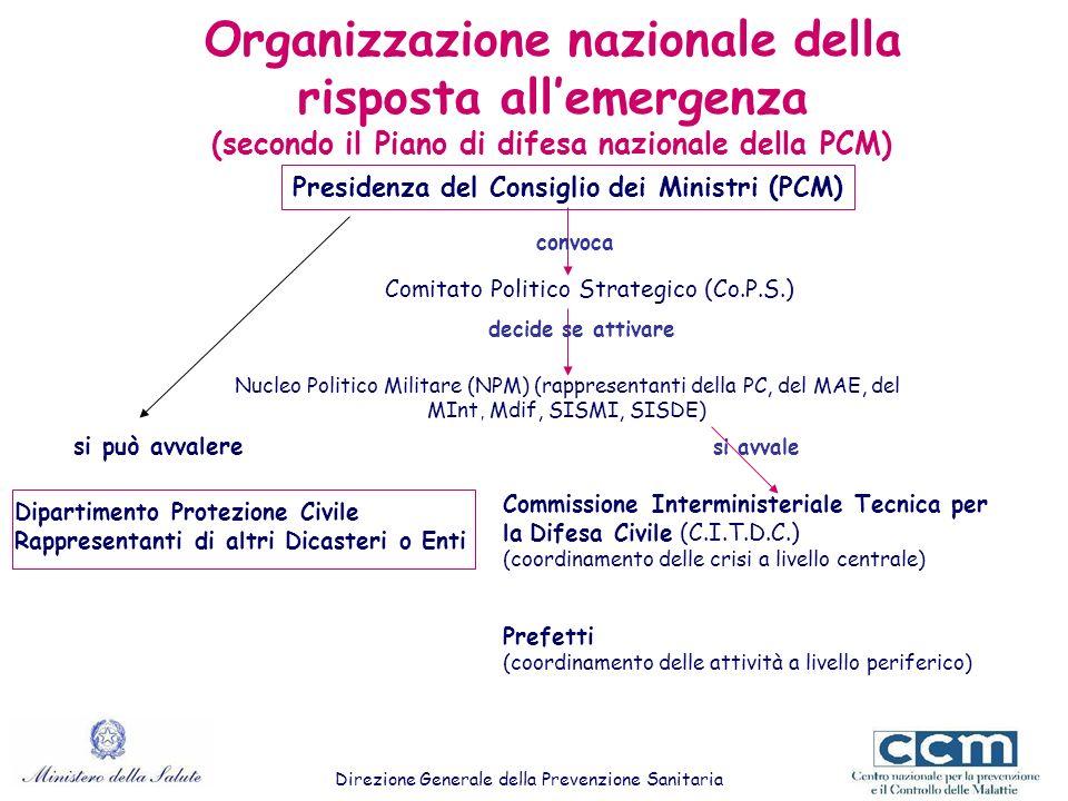 Organizzazione nazionale della risposta all'emergenza (secondo il Piano di difesa nazionale della PCM)