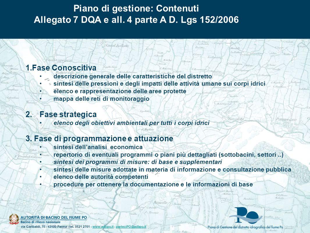 Piano di gestione: Contenuti