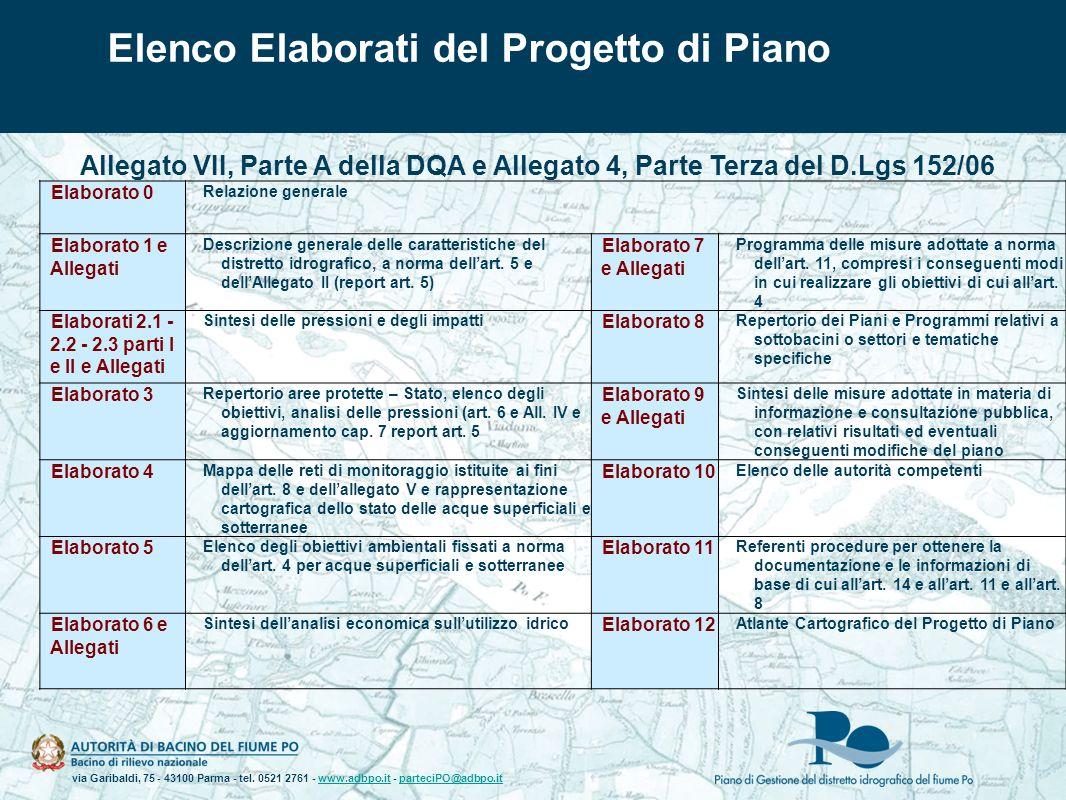 Elenco Elaborati del Progetto di Piano