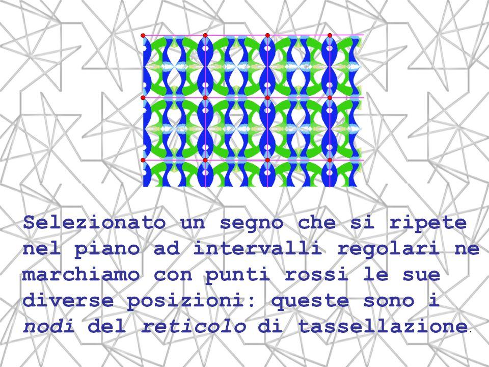 Selezionato un segno che si ripete nel piano ad intervalli regolari ne marchiamo con punti rossi le sue diverse posizioni: queste sono i nodi del reticolo di tassellazione.