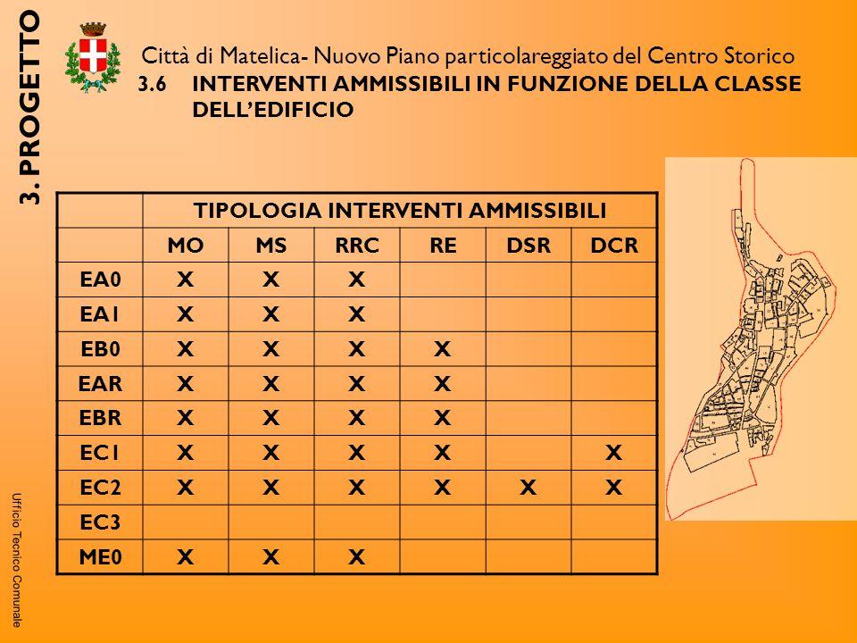 TIPOLOGIA INTERVENTI AMMISSIBILI