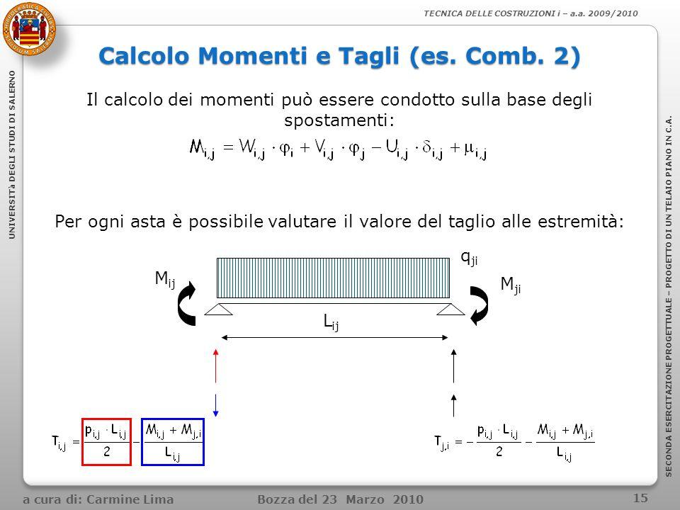 Calcolo Momenti e Tagli (es. Comb. 2)
