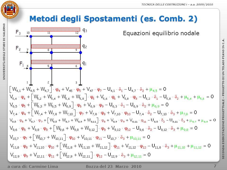 Metodi degli Spostamenti (es. Comb. 2)
